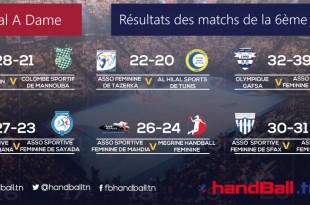 resultat 6ème journée 2015/2016
