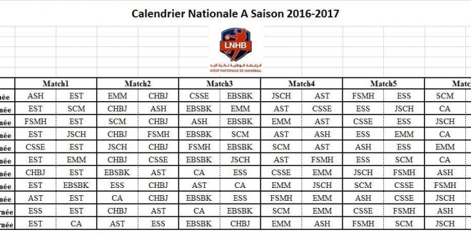 Calendrier Championnat Tunisien.Championnat National A Homme 2016 2017 La Fthb Devoile Le