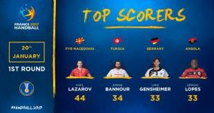 champions league : Amine Bannour explose le compteur