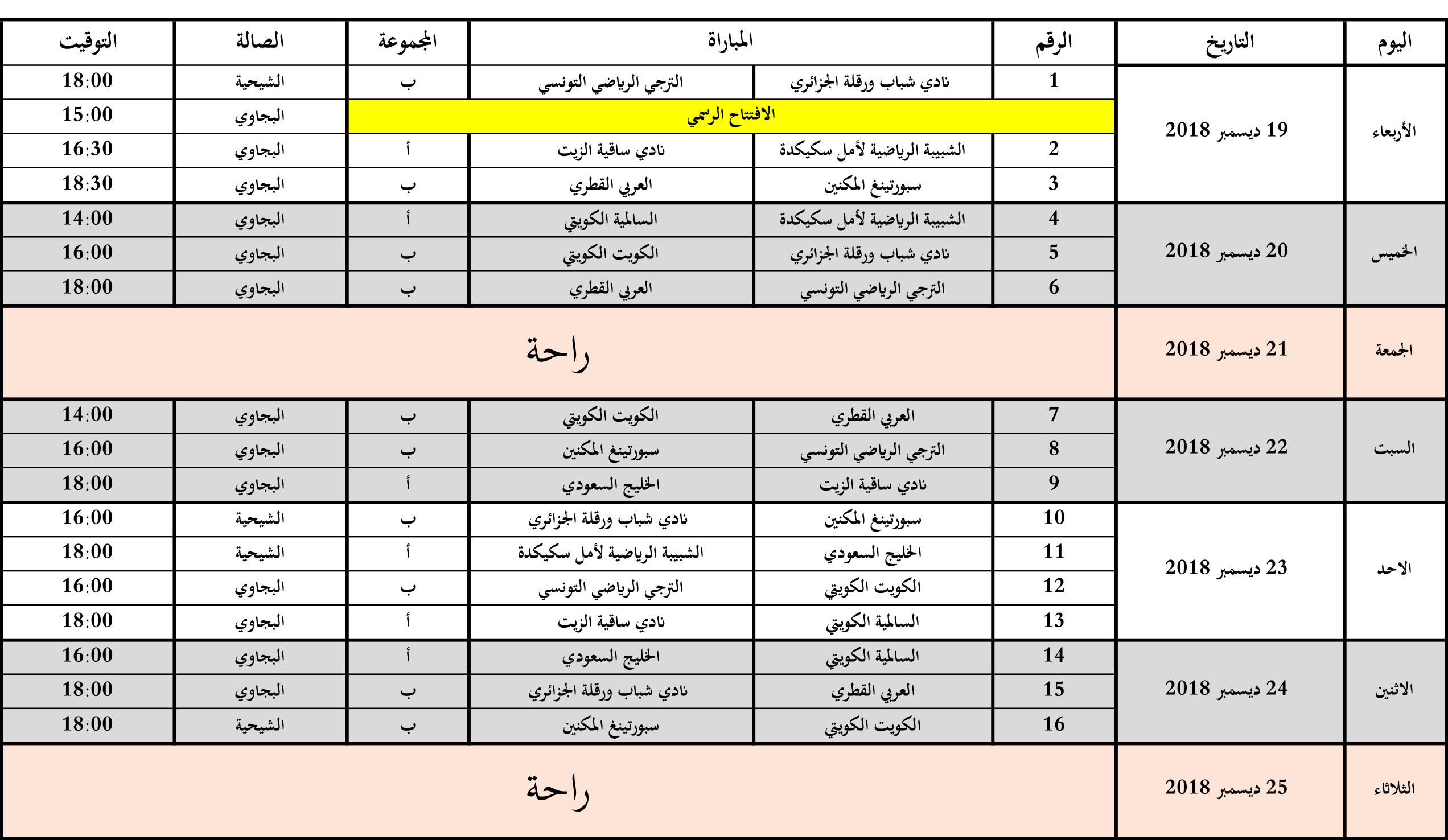 programme championnat arabe